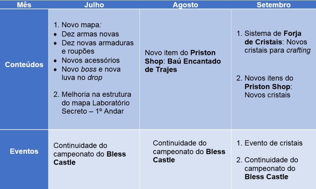 cronograma1